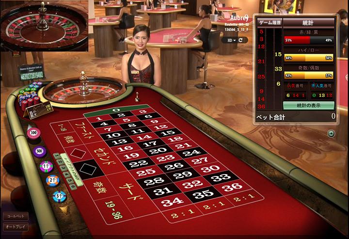 マイクロ ライブカジノ W88