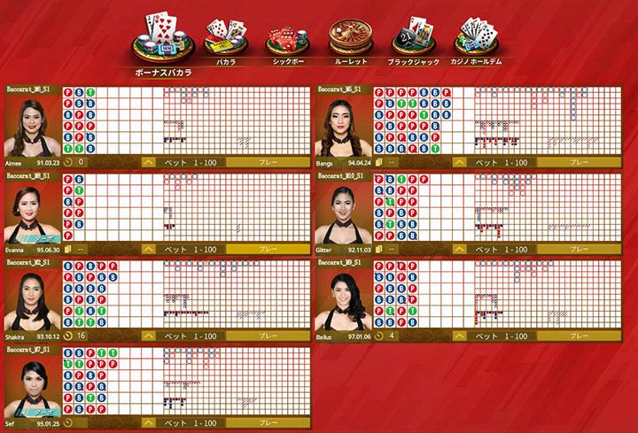 ライブカジノ W88 マイクロ